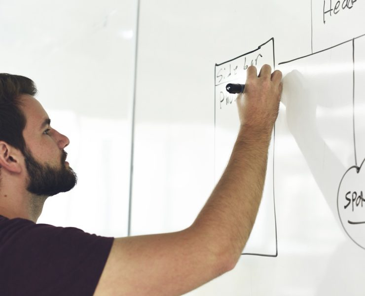 StartUp, Definition, Beschreibung